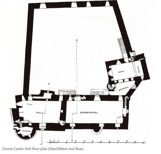 doune castle mappa