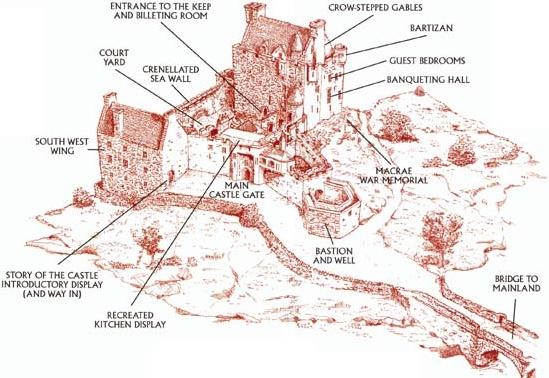 eilean donan map